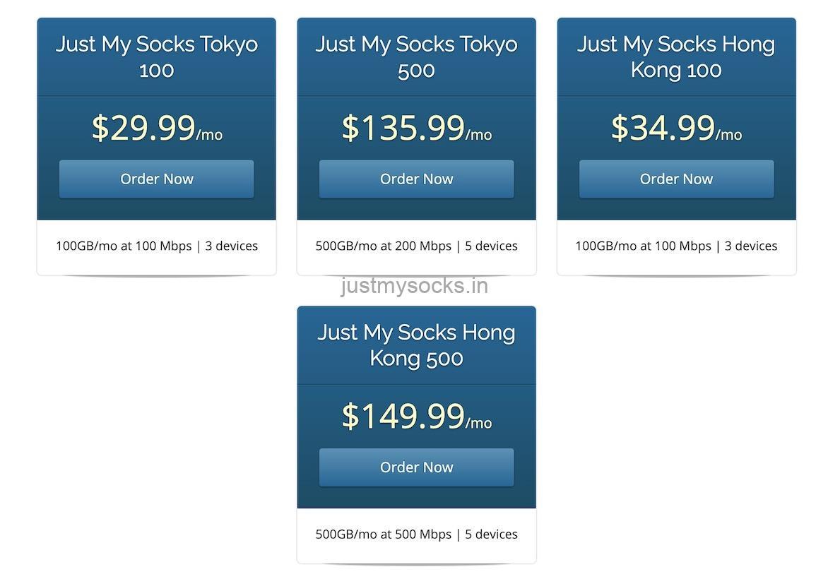 Just My Socks香港